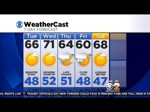 4/28 Morning Forecast: Clear Skies And Sunny Weather