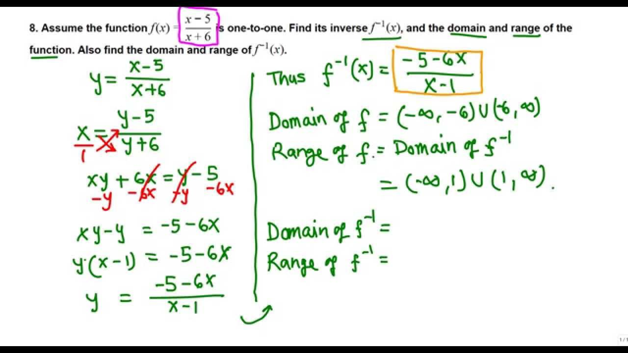 Inverse, domain and range of a rational function (college algebra ...