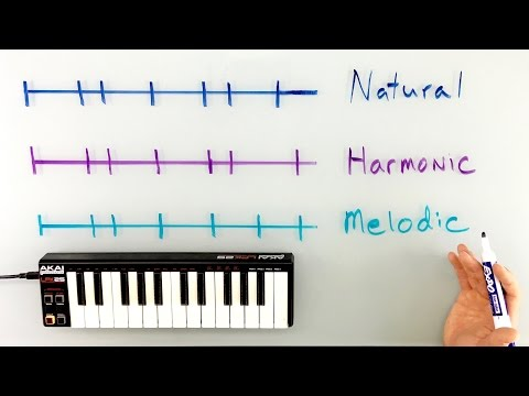 Minor Scales  Natural, Harmonic, and Melodic
