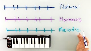 Minor Scales - Natural, Harmonic, and Melodic