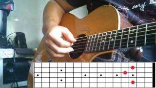 Guitar || Hướng dẫn intro || Chưa Bao Giờ - Trung Quân