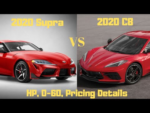 Will The 2020 Corvette C8 Ruin The 2020 Toyota Supra Mid Engine