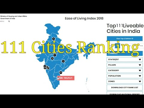 Ease of Living Index 2018 Cities Ranking-THE RAJU