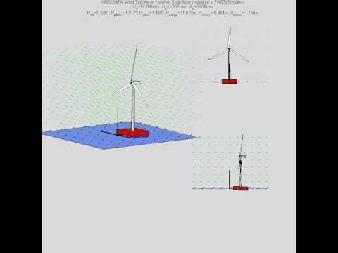 Simulated motion of the NREL 5MW wind turbine + ITI energy barge