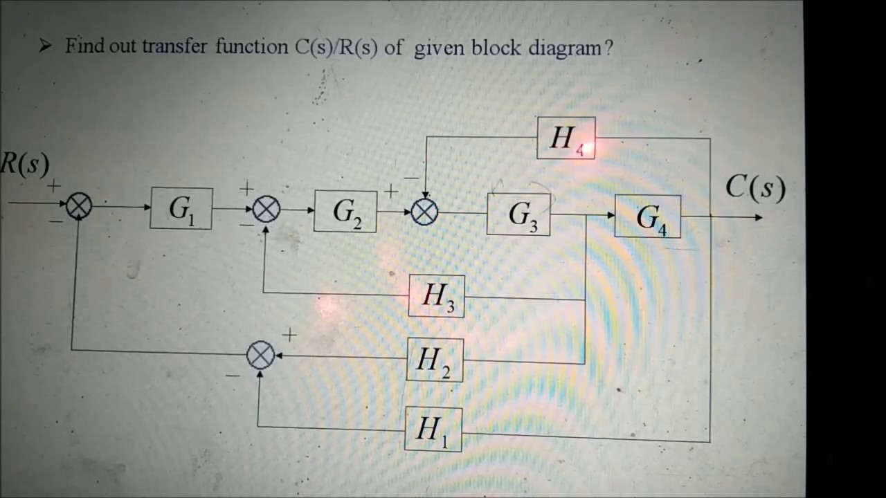 Block Diagram Reduction 5A YouTube