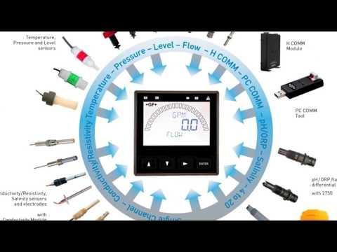 GF Signet 8150 Display presented by Gilson Engineering Sales