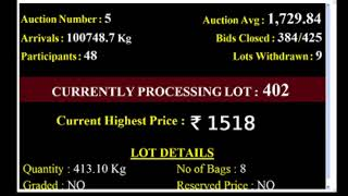 SPICES BOARD| E-AUCTION  PUTTADY|11/08/2020 SSP LIVE