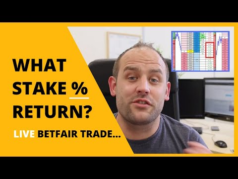 What's A Good Stake % Return? LIVE Trade Broken Down...