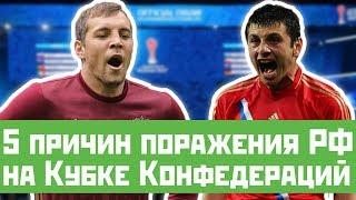 Почему Россия провалит Кубок Конфедераций?