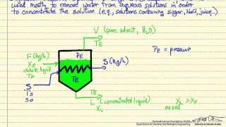 Baixar Single-Effect Evaporator: Introduction