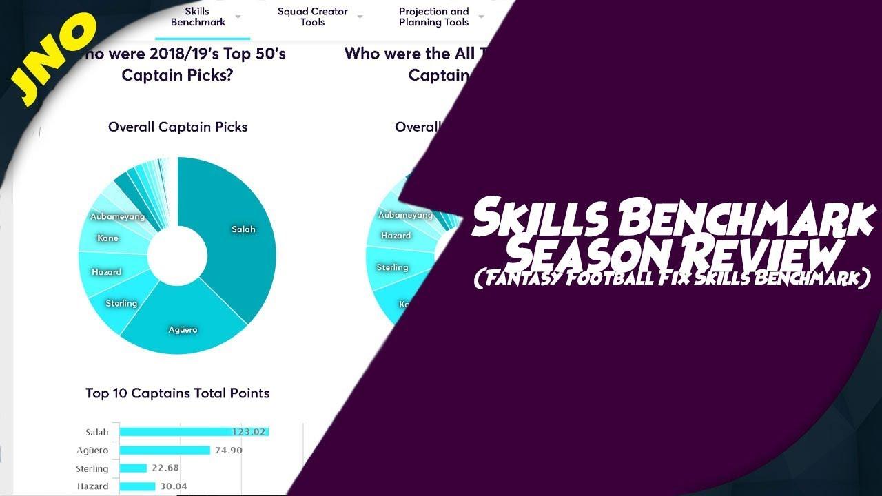 Fantasy Premier League End of Season In Depth Review - Fantasy Football Fix  Skills Benchmark