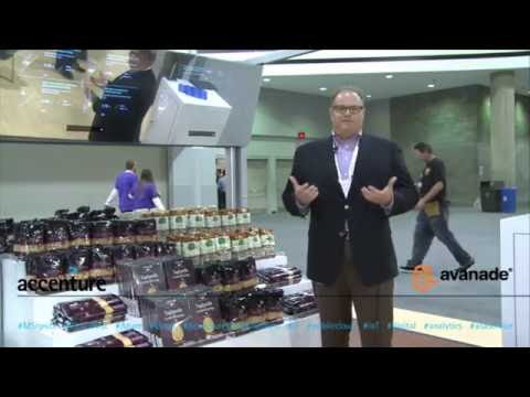 The Supermarket of the Future