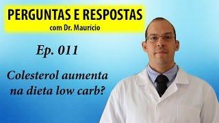 Colesterol aumenta na low carb? - Perguntas e Respostas com Dr Mauricio Ep 011