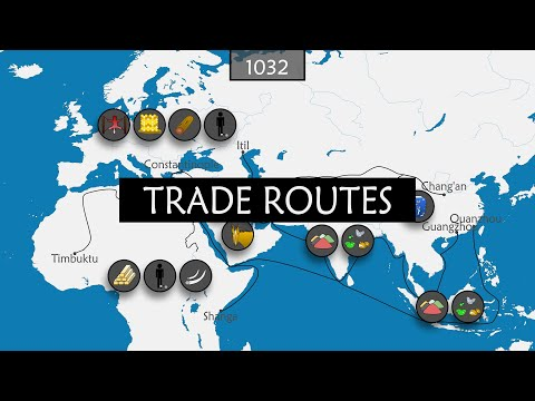 History of the Major Trade Routes