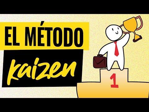 mejora-continua---el-metodo-kaizen
