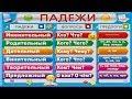 таблицы по русскому языку для 1-2 классов скачать