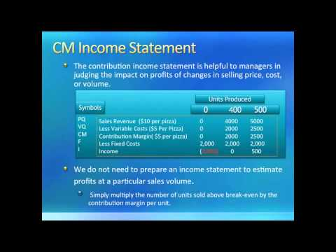 Intro to Managerial Accounting: Cost-Volume-Profit (CVP) Analysis I (Chapter 3)