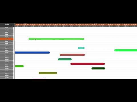 React Gantt Chart
