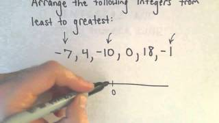 Integers : Arranging Integers From Smallest To Largest On Number Line