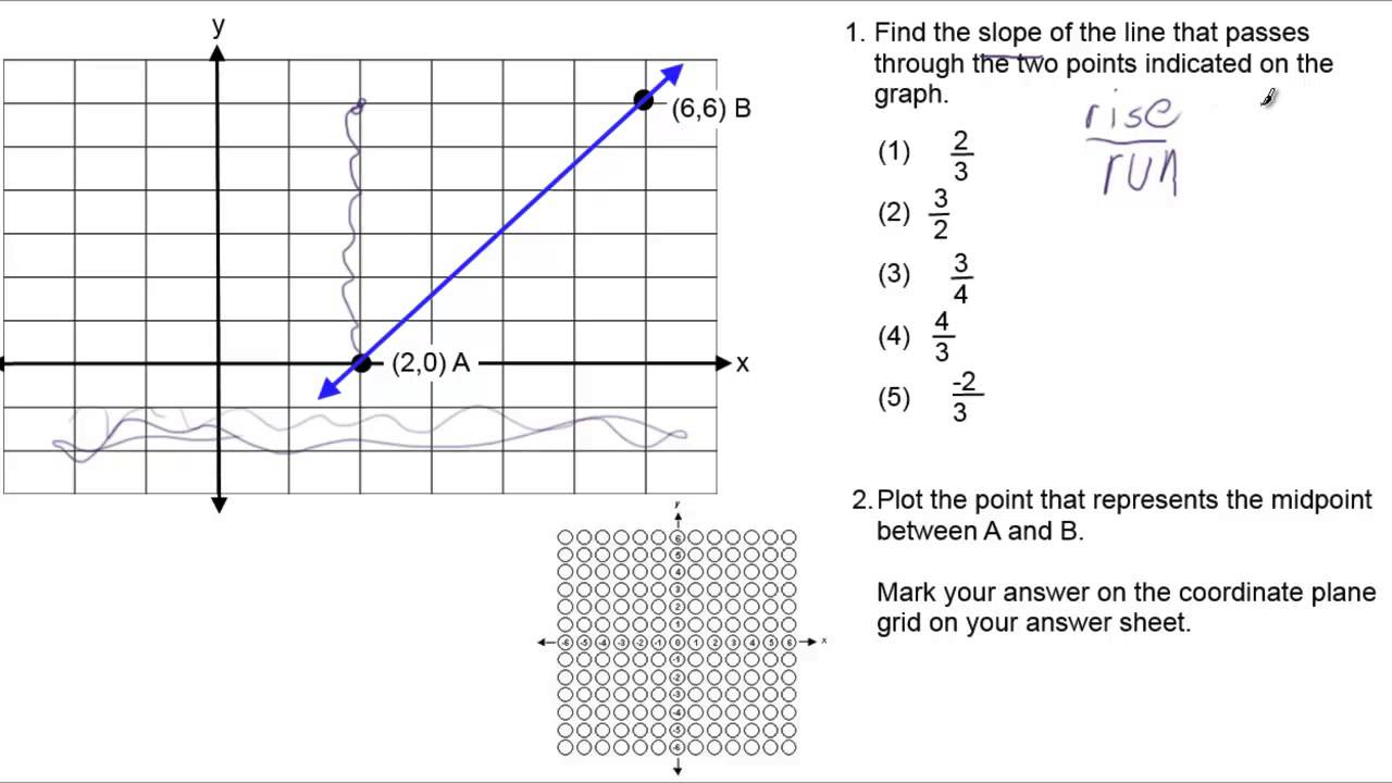 Finding The Slope Of A Line By Counting