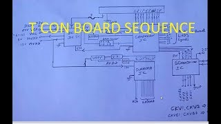 T con board sequence