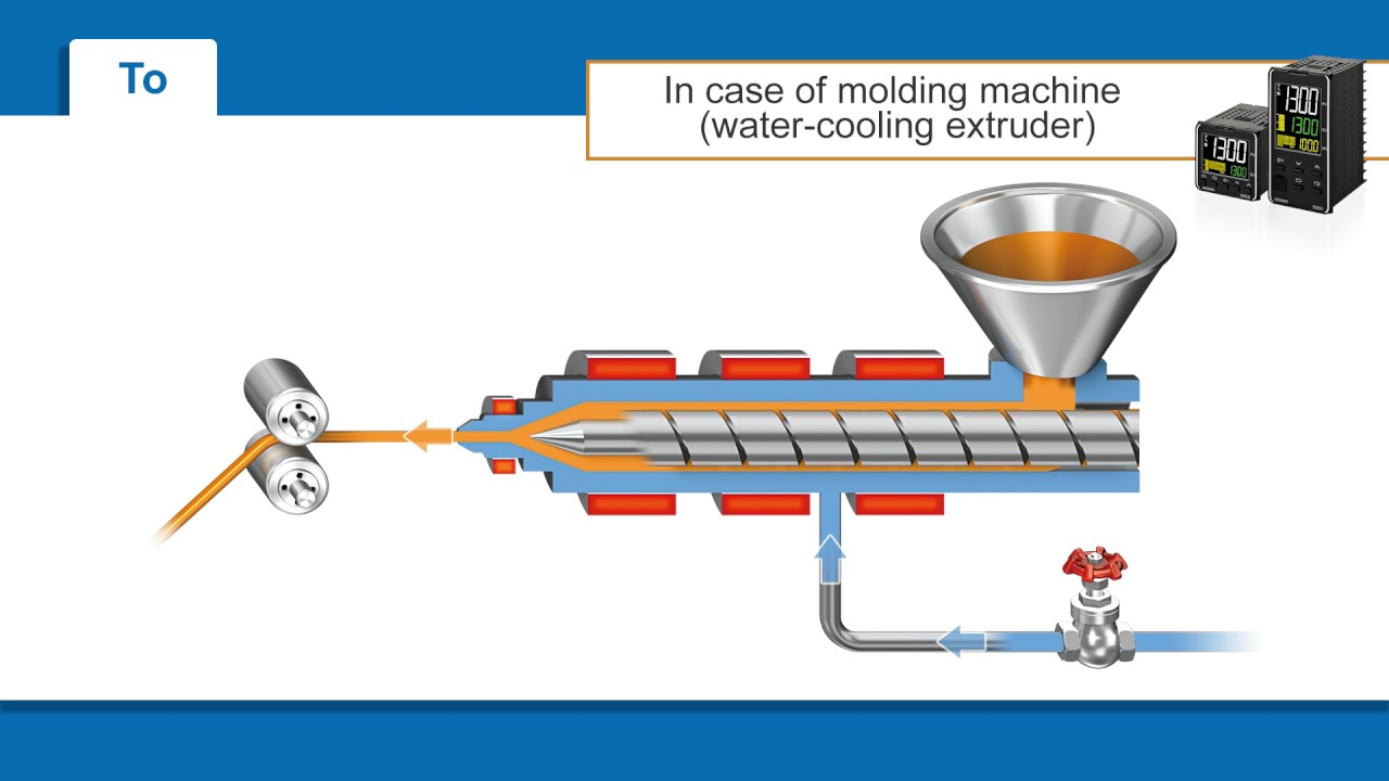 E5_D TC: Temperature variations in molding machines minimized by a new algorithm