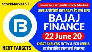 22 june share price targets Bajaj finance | bajaj finance news | Bajaj Finance stock forecast tips