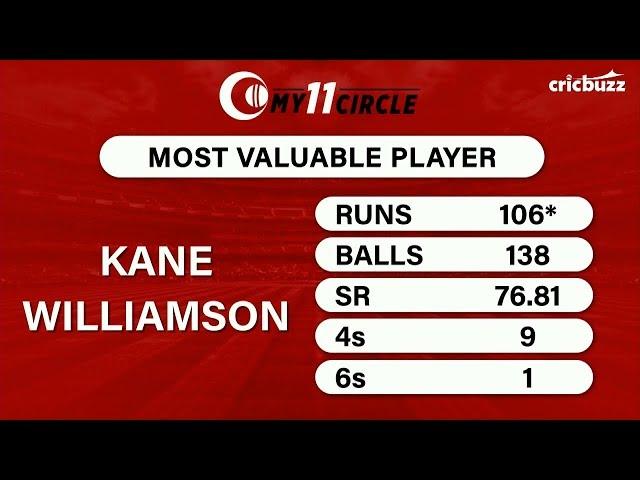 My11Circle MVP, NZ vs SA: Kane Williamson