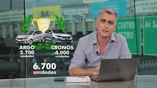 Mercado automotor argentino, Primer Trimestre  2019 - Informe - Matías Antico - TN Autos