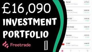 £624 ($780) Up 5 days, 3.8% performance, 1 Dividend (Track yours!), My Strategy, ECB & Trump [EP.23]