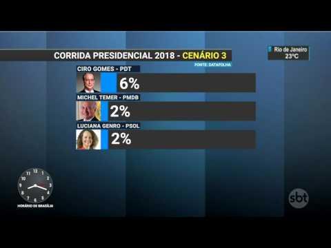 Pesquisa revela crescimento de Bolsonaro e Lula em disputa presidencial - SBT Brasil (01/05/17)