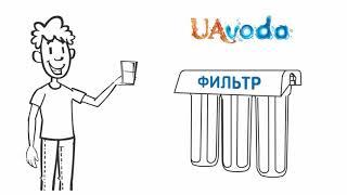 Интернет магазин UAvoda - фильтры для очистки воды