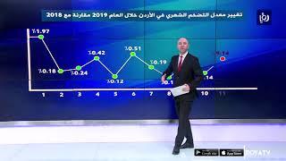 ترقب لقرارات تعديل أجور النقل ورواتب الضمان بعد إعلان التضخم للعام 2019 (15/1/2020)