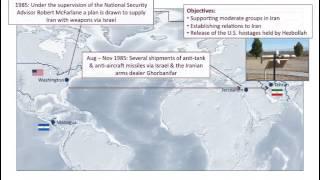 The Iran-Contra Affair (1985-1987)