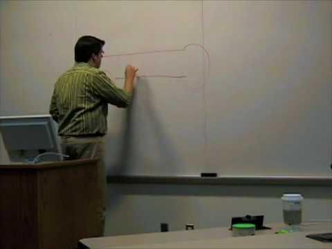 Econ Prof Oblivious to Porno in his Diagram--FOR REAL!!!