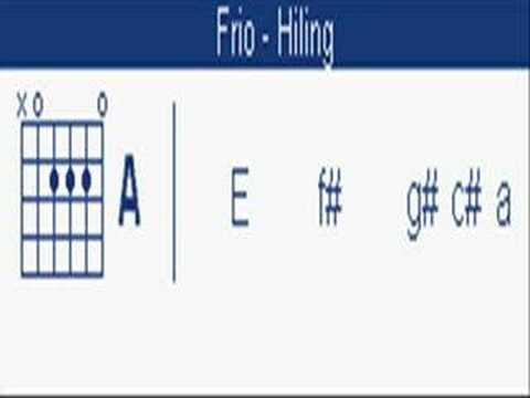 Hiling - Frio (Chords)