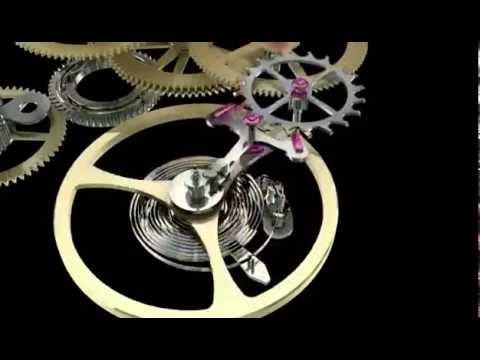 Explication d'un Mouvement Horloger