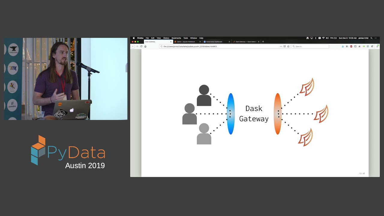 Image from Jim Crist: Introducting Dask-Gateway: Dask clusters as a service | PyData Austin 2019