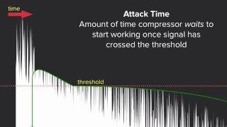 Compressor Attack | iZotope Pro Audio Essentials