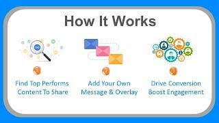 SQZin - Generate Leads From Any Link You Share