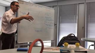 #ibbio IB DP Biology 2.5 Enzymes Lesson 2 pt2 | Will Vincent