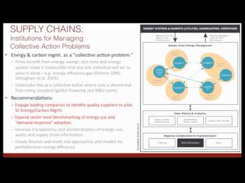 Frontiers: Global Green Supply Chains