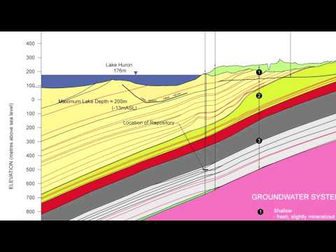 Deep Geologic Repository – Favourable Geologic Features