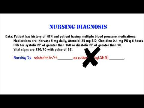 Nursing Care Plan: Easy And Simple