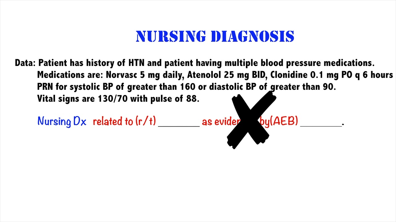 Nursing Care Plan Easy And Simple Youtube
