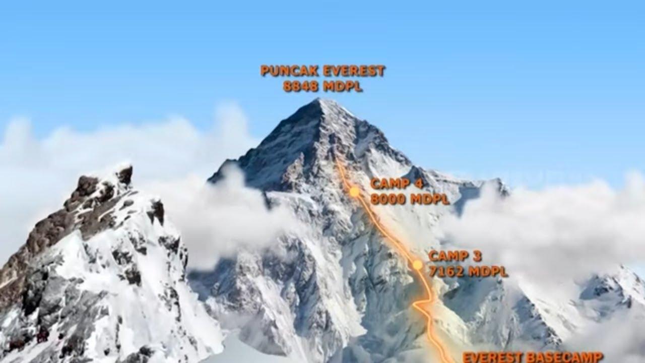 Cerita Dari Everest Basecamp | JEJAK PETUALANG