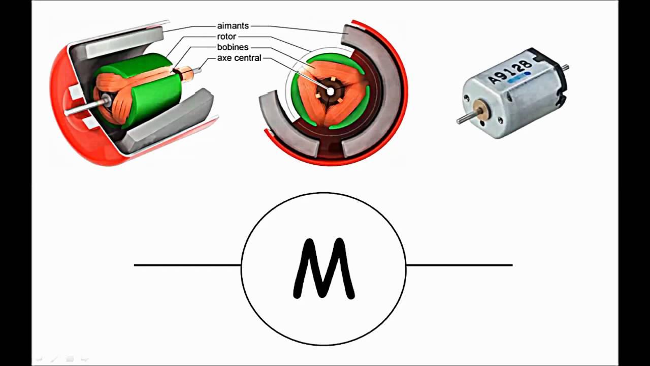 Les symboles de base en lectricit youtube for Les bases en electricite