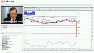 Forex Trading Strategy Session:  Brief history of the Euro and its bond market