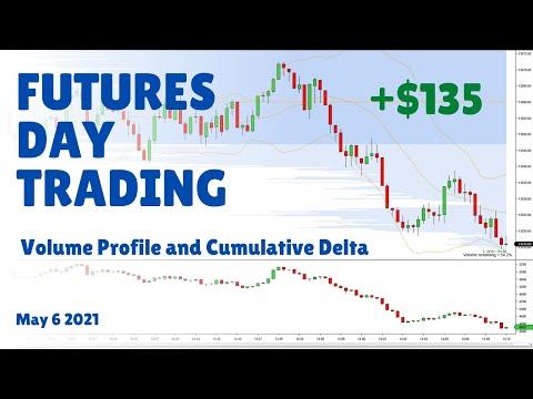 Day Trading Nasdaq (NQ) Futures using Volume Profile & Cumulative Delta +$135 (Live!) 5/6/21