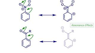 Directing Effects in Electrophilic Aromatic Substitution Reactions
